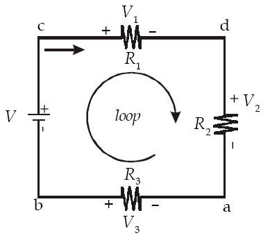 Muatan listrik yang mengalir dalam lintasan tertutup memenuhi Hukum Kekekalan Energi.