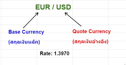 Binary option economic calendar