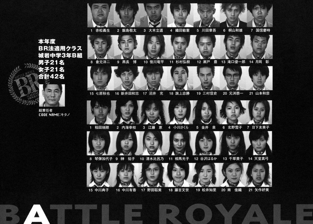 battle royale Description fortnite battle royale is the completely free 100-player pvp mode in fortnite one giant map a battle bus fortnite building skills and destructible environments combined with.