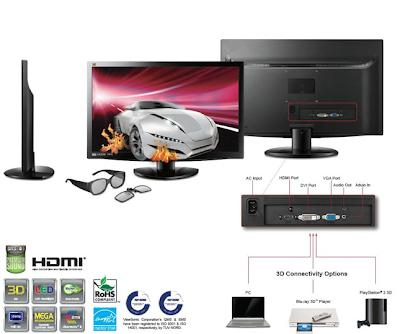 new ViewSonic V3D231 3d