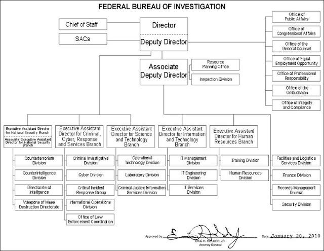 Fbi Job Apply image information
