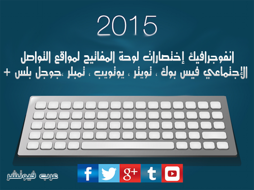 انفوجرافيك إختصارات لوحة المفاتيح لمواقع التواصل الإجتماعي