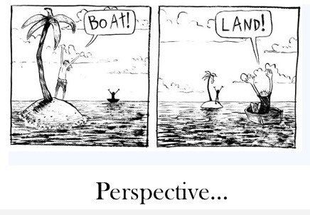 Reality Depends on Observer