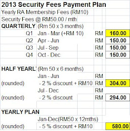 2013 Security Fees Payment Plan