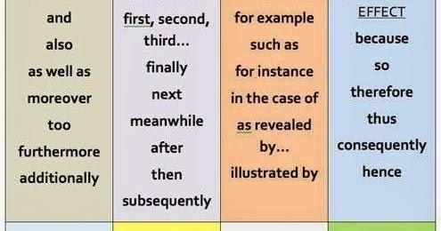 slang language illustrative paragraph