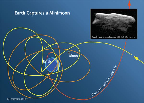 moons around earth - photo #36