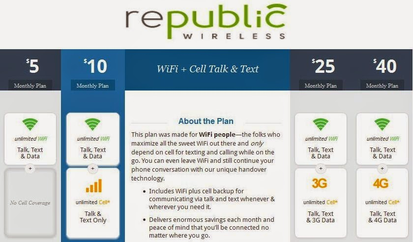 how to sell a cell phone plan