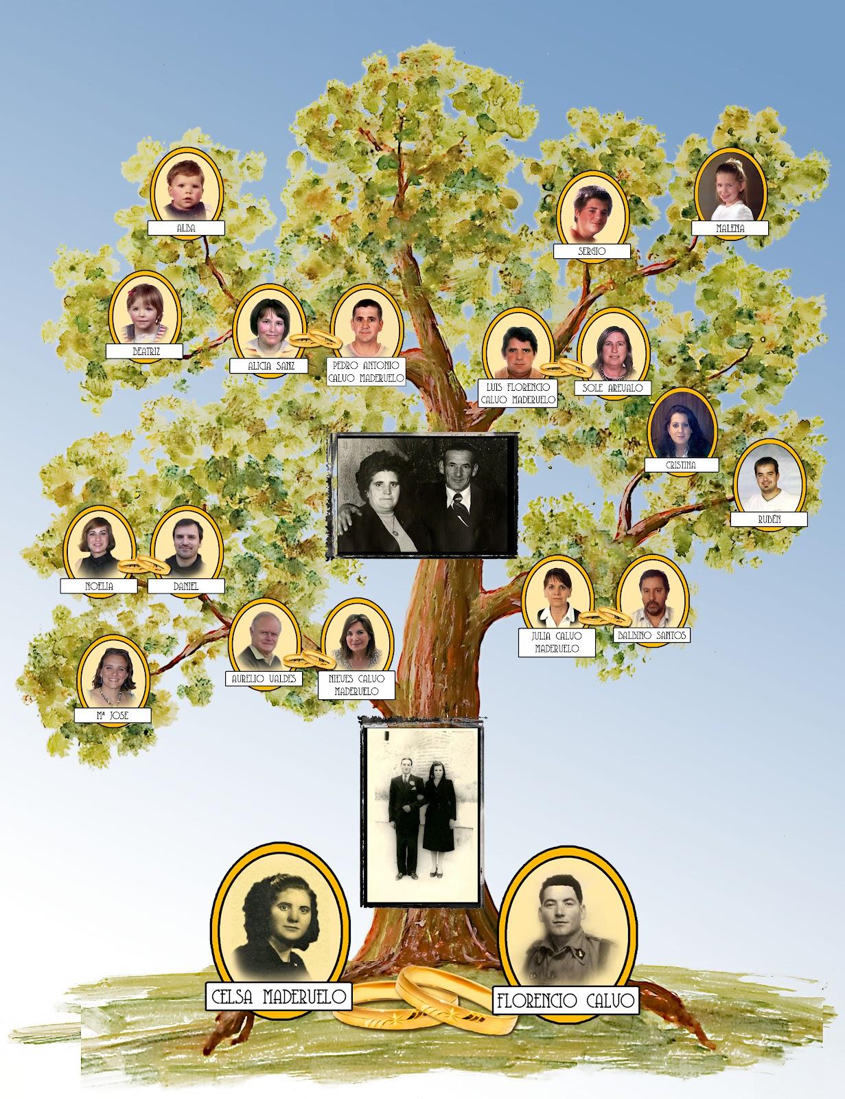 Dise o y edici n el llargu arbol genealogicos - Diseno arbol genealogico ...