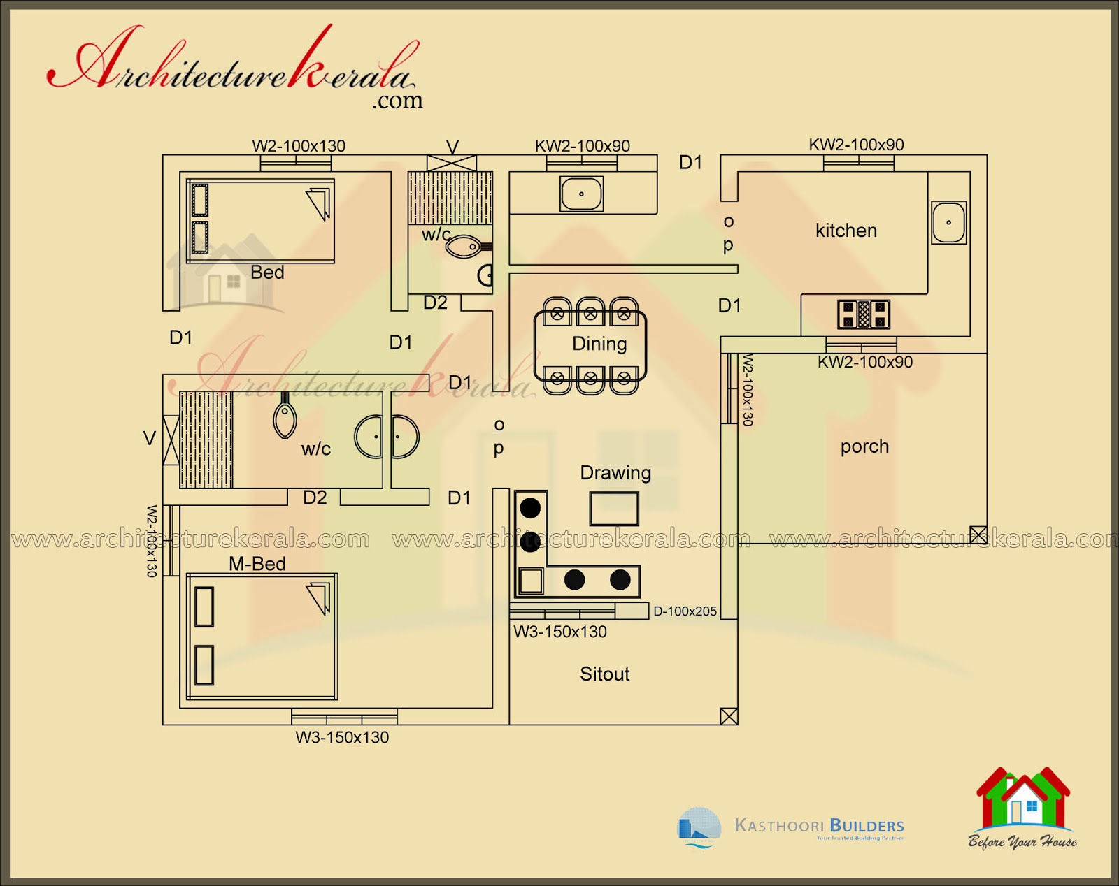Below 1000 square feet house plan and elevation for 1000 square feet house plan kerala model