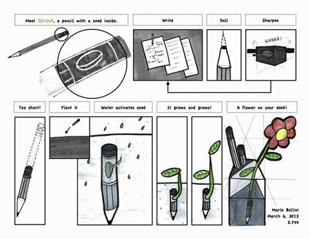 Lapiz con Semillas, Soluciones Ecologicas