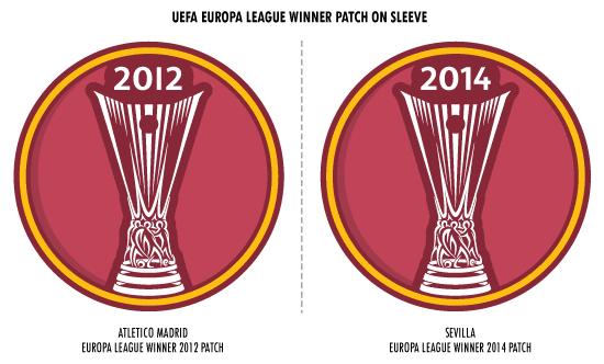 EUROPA League Badge 2015 Patch 708x359