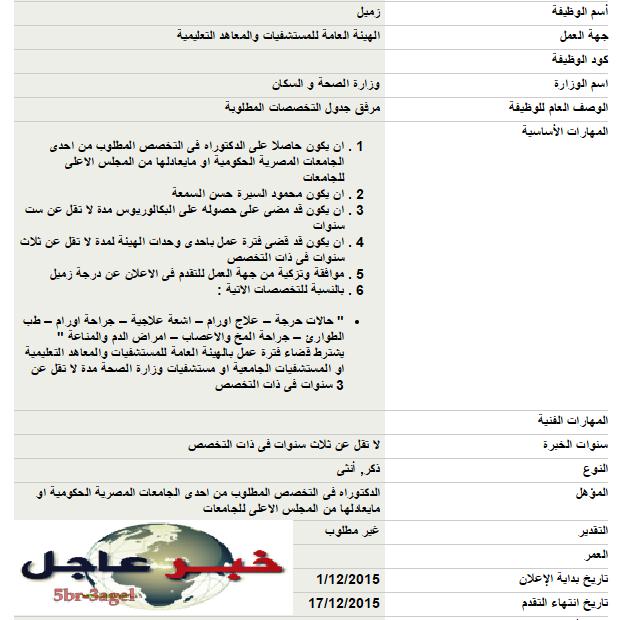 """اليوم """" وظائف وزارة الصحة والسكان """" الاوراق المطلوبة والتقديم حتى 17 / 12 / 2015"""