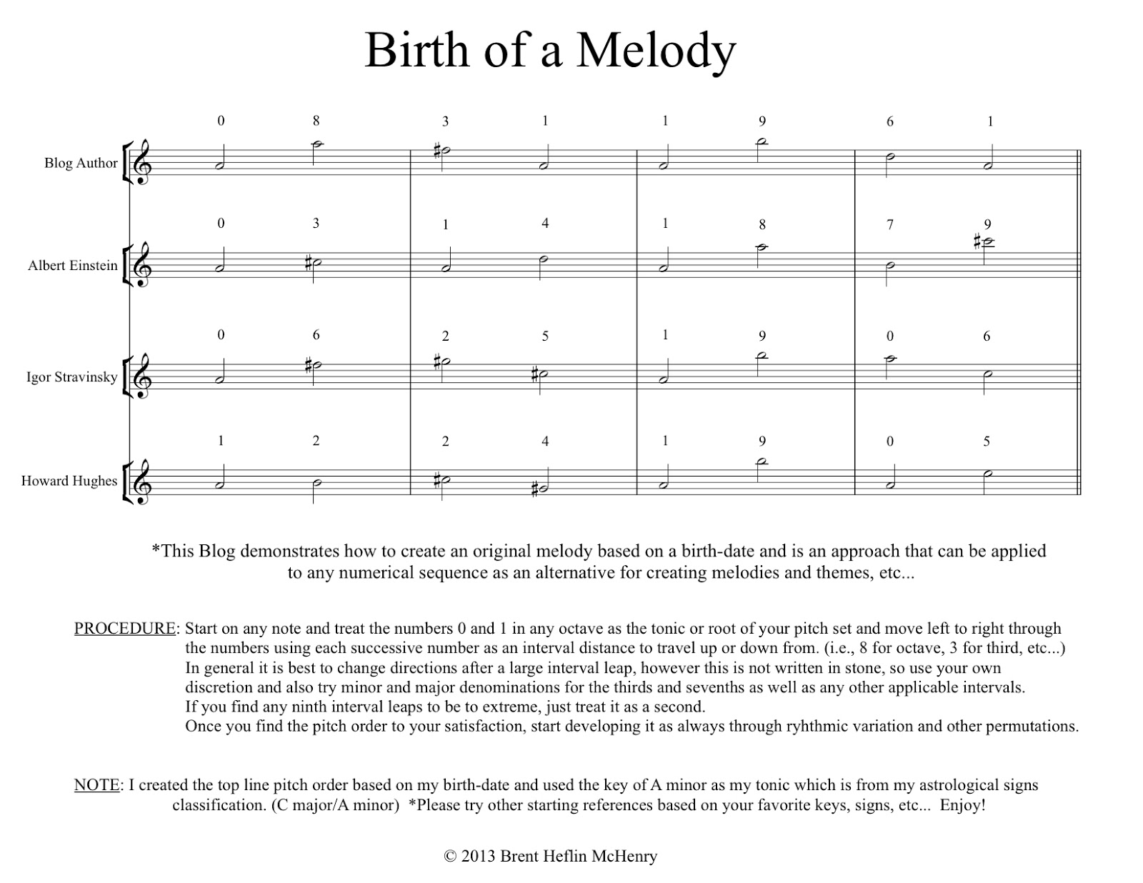 how to create a melody