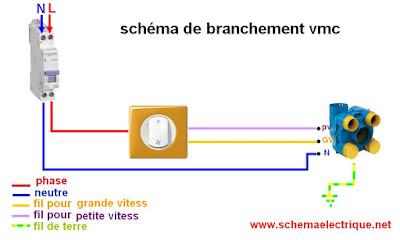 schema electrique branchement cablage vmc simple et double flux