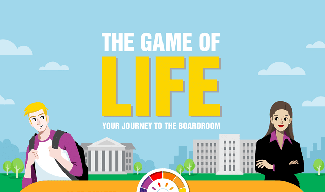 The Game of Life: Your Journey to the Boardroom