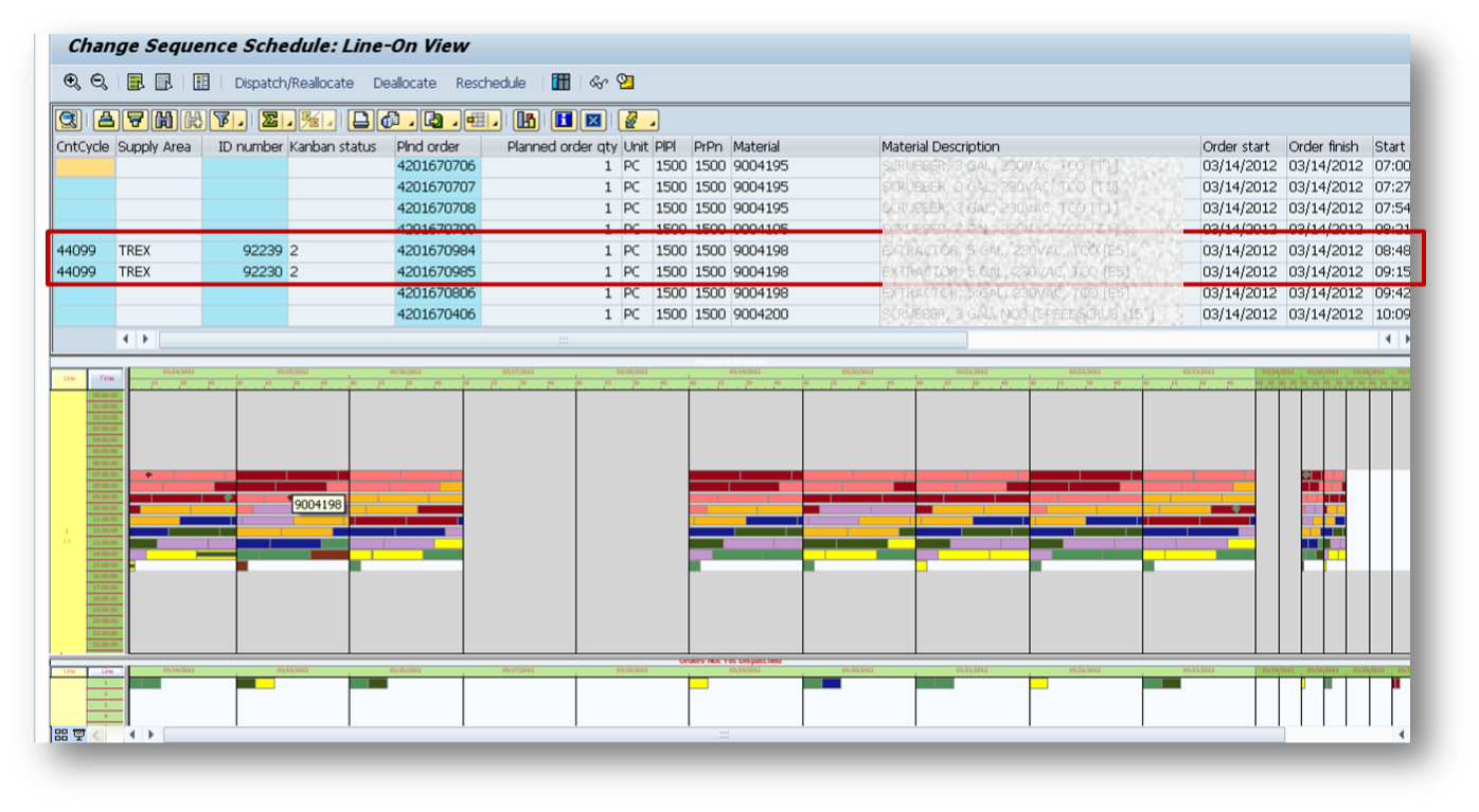 how to create production scheduler in sap