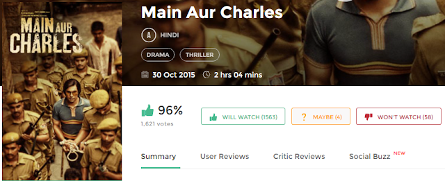 Main Aur Charles 2015 Full Hindi Movie Download free in 720p avi mp4 HD 3gp hq