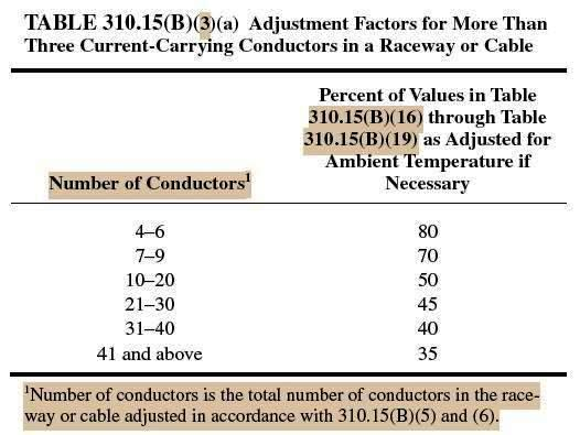 Conductor ampacity calculation part six electrical knowhow in balanced circuits like 3 wire 1 phase 120240 v or 4 wire 3 phase 208y120v or 480y277v see fig3 keyboard keysfo Images