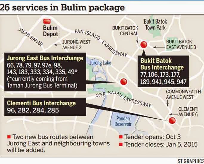 Bulim Package