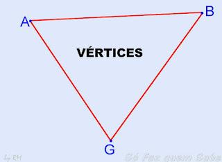 Vértices de um Triângulo