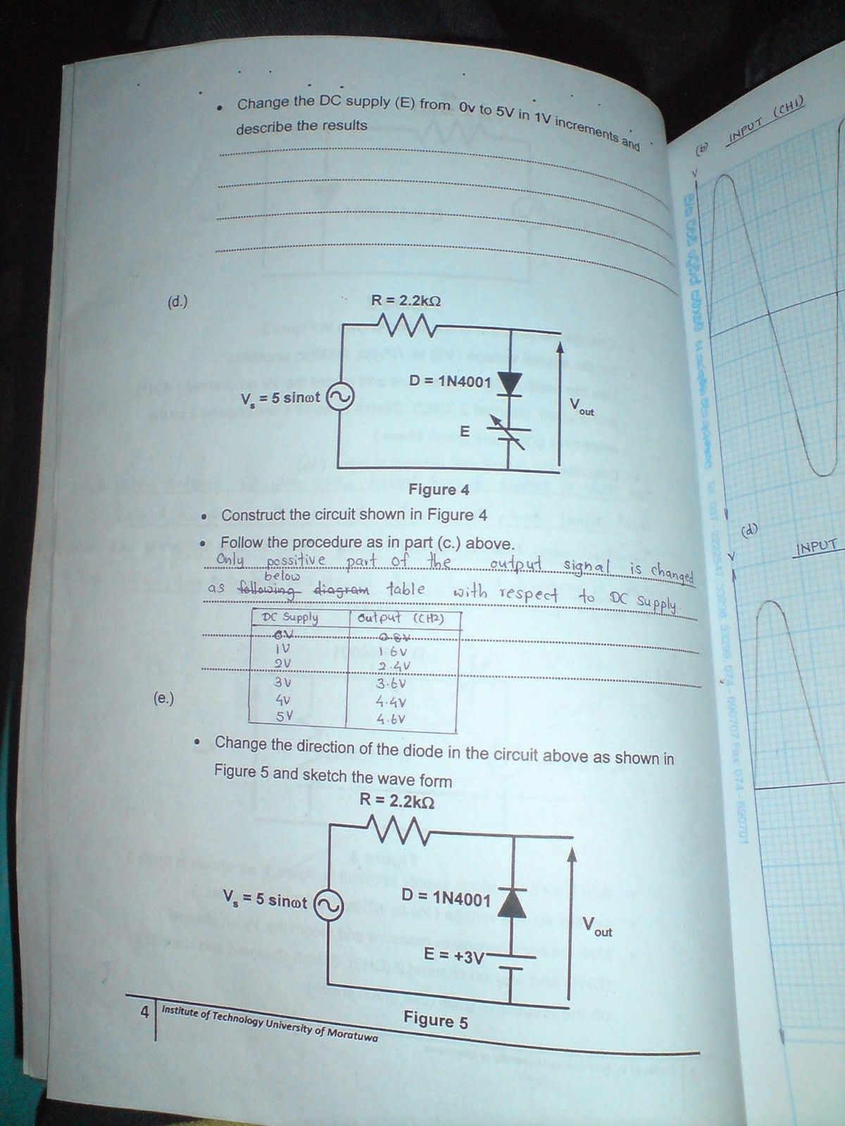 NDTuom: Cliping and Clamping Circuit