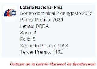 loteria-nacional-de-panama-2-de-agosto-2015-sorteo-dominical
