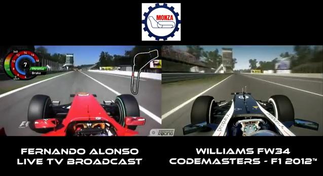 F1 real en monza contra el simulador