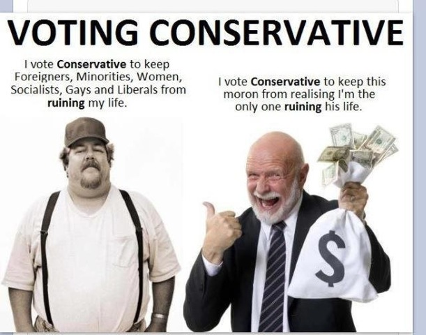 politics comments forbes liberal conservative