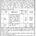 Junagadh Municipal Corporation Recruitment 2015 For Fire Officer & Doctor
