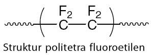 Struktur politetra fluoroetilen