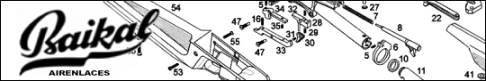 Lista de partes de rifles Baikal