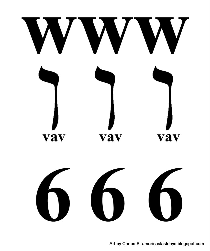 Prophecy hidden symbols in corporate logos of 666 cambraza subscribe in a reader biocorpaavc