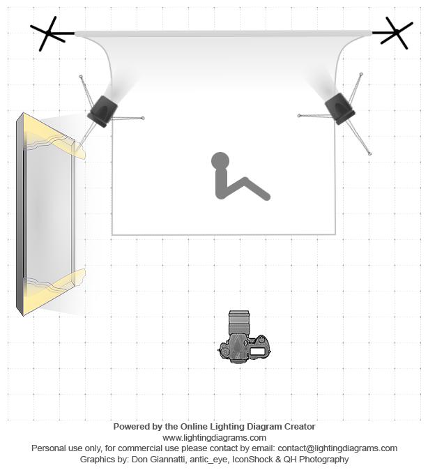 esquema iluminación foto fondo blanco pin up girl