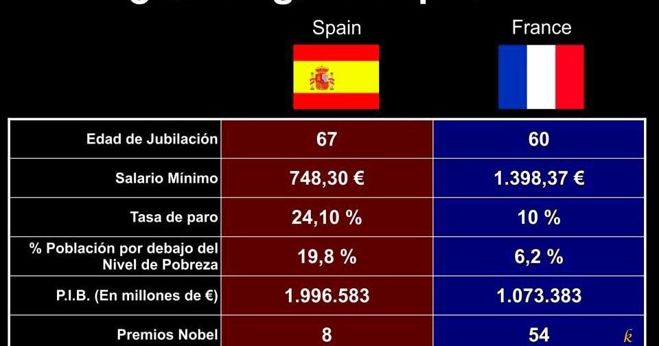Karcomen: España vs Francia ¿Quien gana a quien?