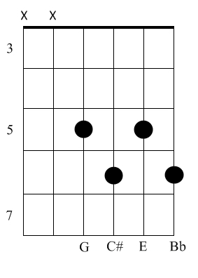 g 7 chord guitar  Guitar Lessons - Easy