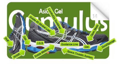 AsicsGelCumulus14.N.G