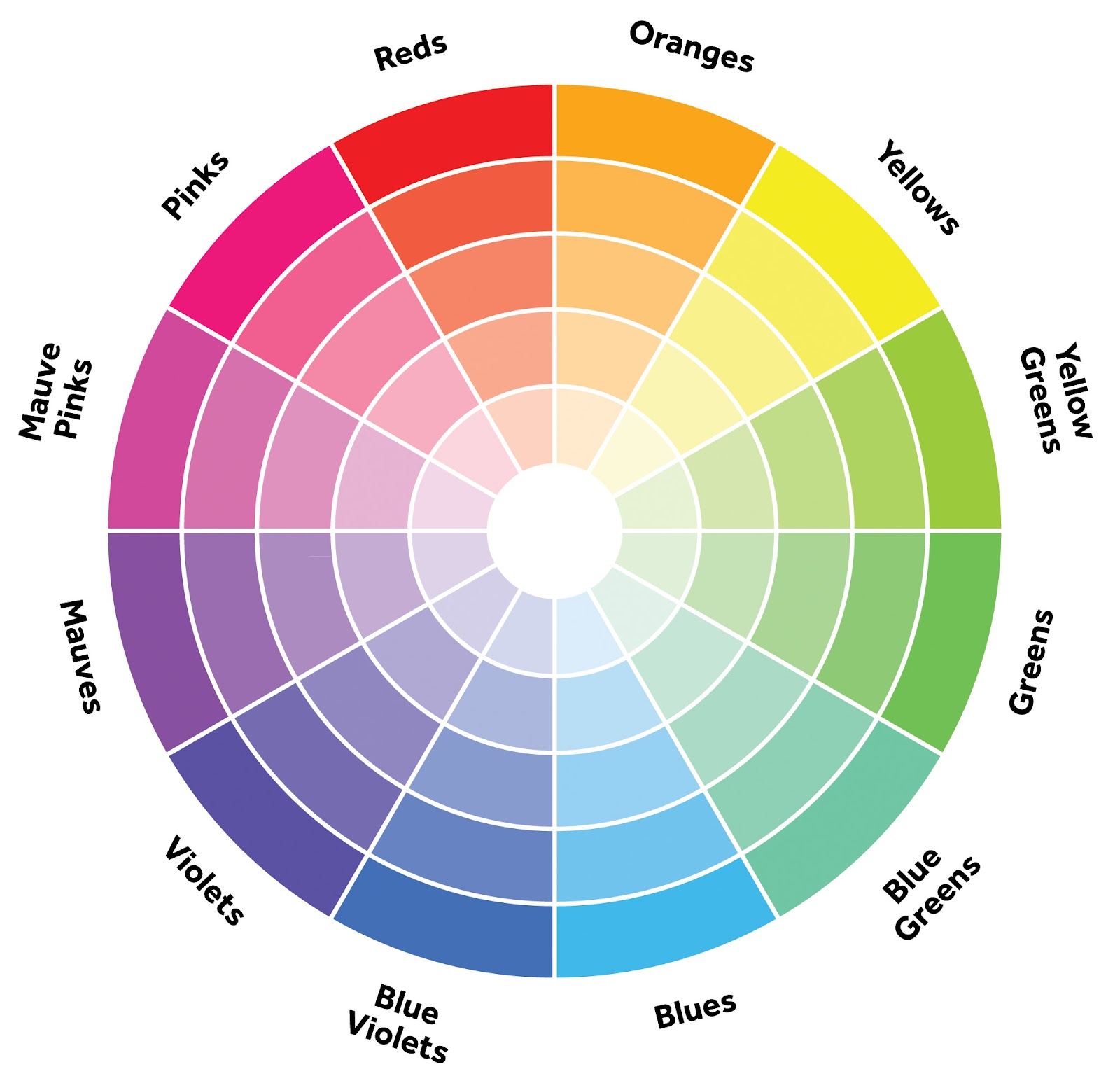 Ros e the color wheel for pastel colored denim What colors go good together for a room