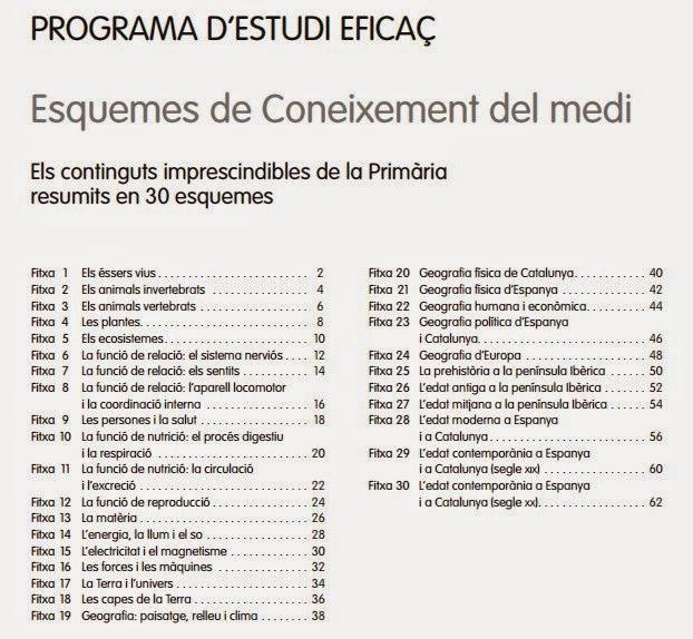http://www.xtec.cat/~aporta1/aula/sise/medi/esquemes_medi.pdf