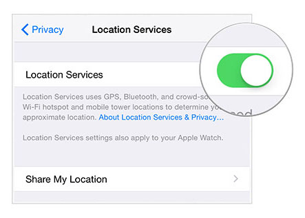 Fix gps iOS 8.4