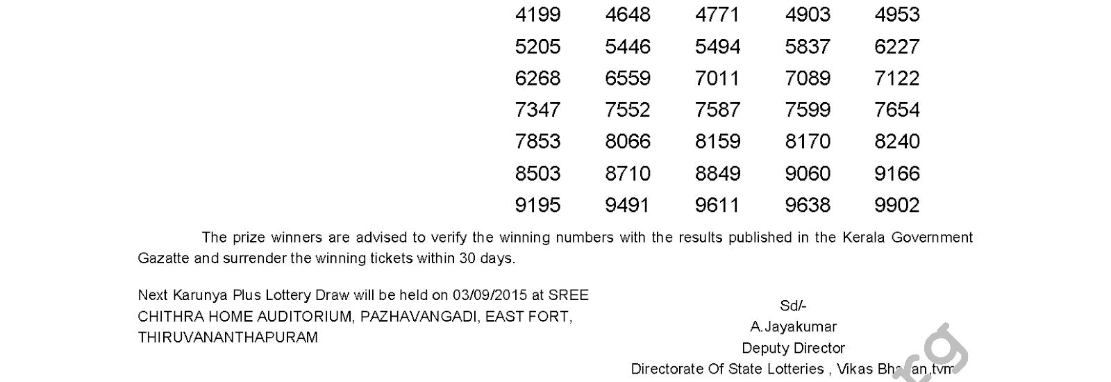 Karunya Plus Lottery KN 72 Result 27-8-2015