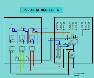 1 3 Hp Fan Motor Wiring Diagram besides Home Fuse Box Diagram in addition 3 Phase Gfci Wiring Diagram additionally Viper Recloser Control Package P 241 L En in addition Shunt Trip Circuit Breaker Wiring Diagram. on 3 phase panel wiring diagram