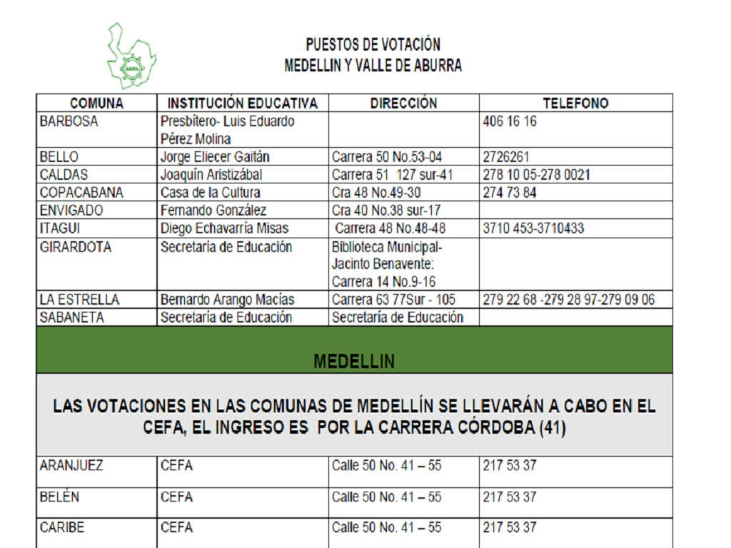 Puesto de votación Medellín y Valle de Aburrá