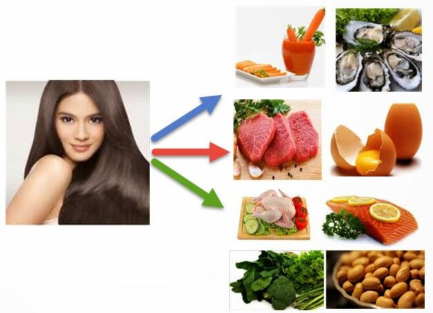 Konsumsi Makanan Sehat Untuk Bantu Perawatan Rambut