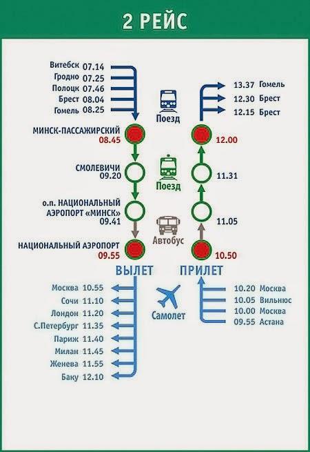 «Национальный аэропорт Минск»