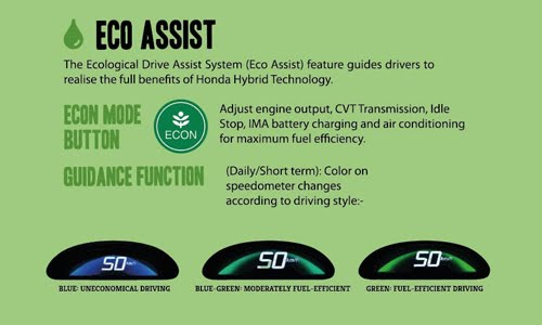 honda insight eco assist 1