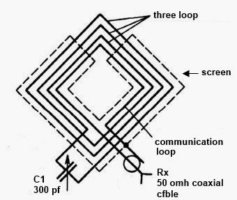 Wire loop antenna for a range of 1.9 MHz