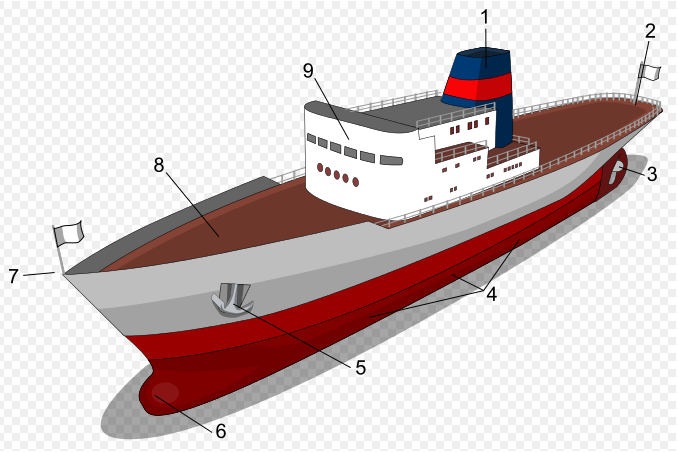 Gambar Rangka Kapal Laut