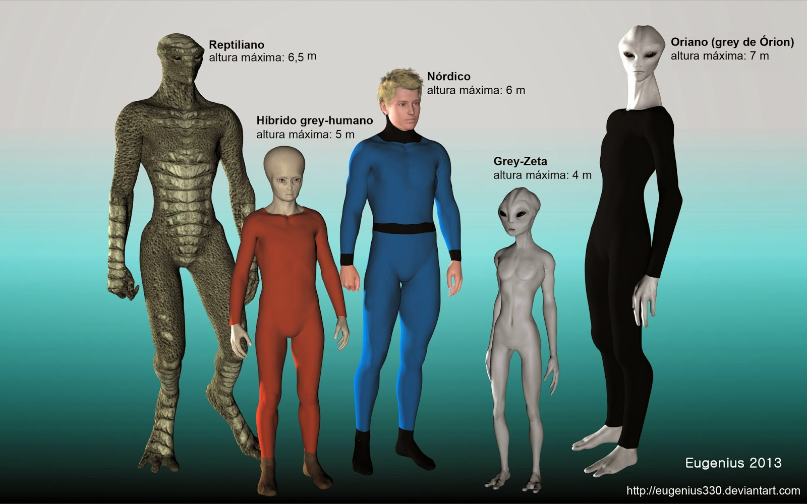 aliens extraterrestrial life and different species Aliens are often depicted as monsters in science fiction, like in the film alien as shown above, but much of the complex life that develops on other planets could look very similar to the.