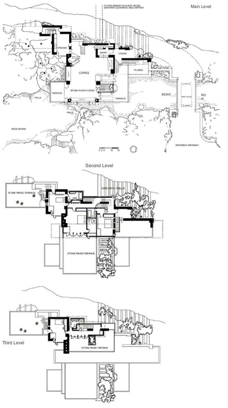 Patrimonio arquitect nico de asturias casa de la cascada for Planos estructurales pdf