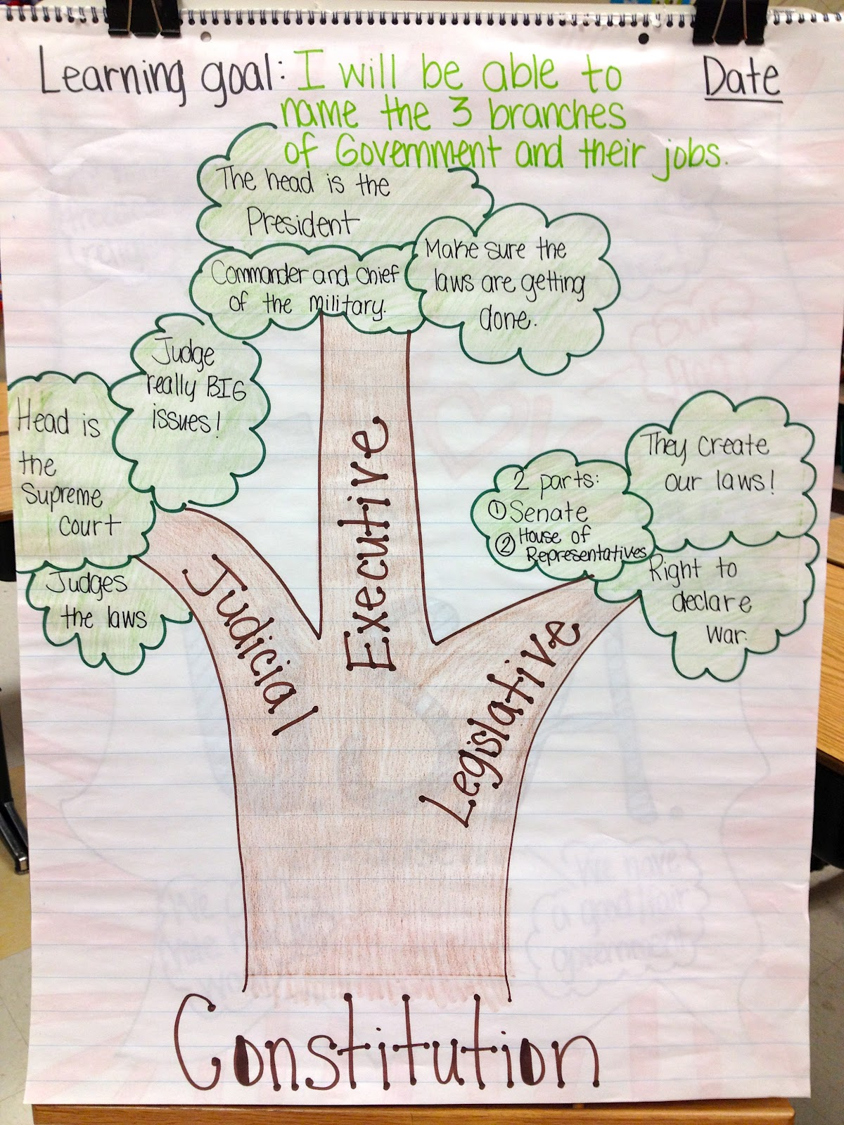 three branches of government for kids - Khafre